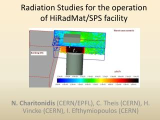 Radiation Studies for the operation of HiRadMat /SPS facility