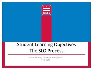 Student Learning Objectives The SLO Process