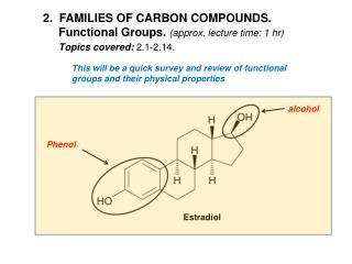 2.   FAMILIES  OF CARBON COMPOUNDS. Functional Groups . (approx. lecture time: 1  hr )