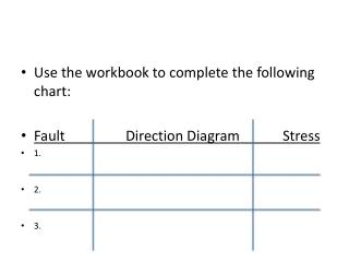 Use the workbook to complete the following chart: Fault				Direction Diagram			Stress 1. 2. 3.