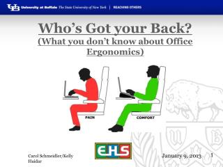 Who's Got your Back? (What you don't know about Office Ergonomics)