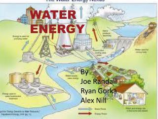 WATER ENERGY.