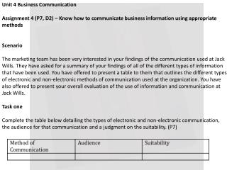 Unit 4 Business Communication