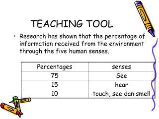 TEACHING TOOL
