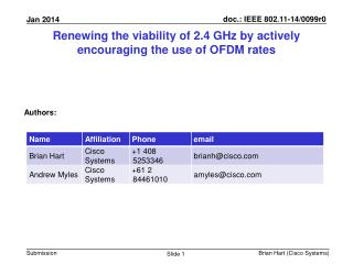 Renewing the viability of 2.4 GHz by actively encouraging the use of OFDM rates