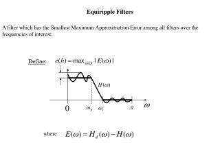Equiripple Filters