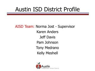 Austin ISD District Profile