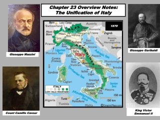 Chapter 23 Overview Notes: The Unification of Italy