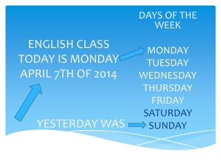 ENGLISH CLASS TODAY IS MONDAY APRIL 7TH OF 2014