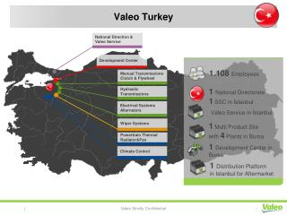 Valeo  Turkey
