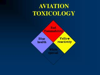 AVIATION TOXICOLOGY