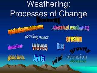 Weathering: Processes of Change