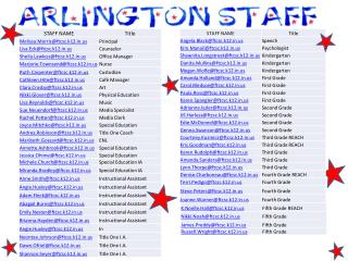 Staff Email 2013 2014