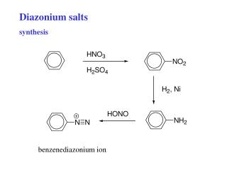 Diazonium salts synthesis