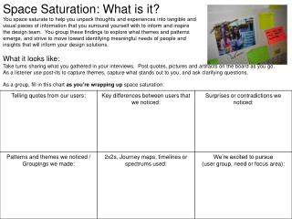 As a group,  fill in this chart  as you're wrapping up  space saturation: