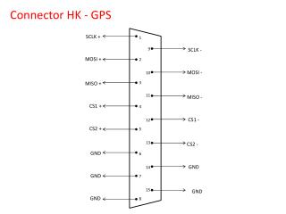 Connector  HK - GPS