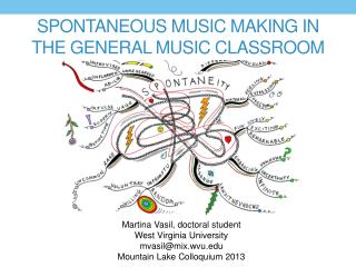 SPONTANEOUS MUSIC MAKING IN THE GENERAL MUSIC CLASSROOM