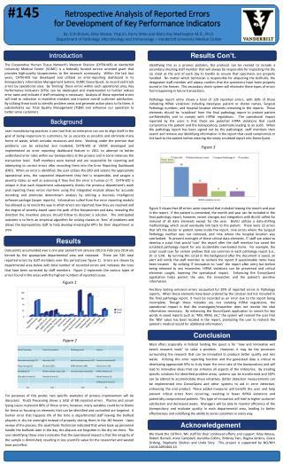 Retrospective Analysis of Reported Errors for Development of Key Performance Indicators