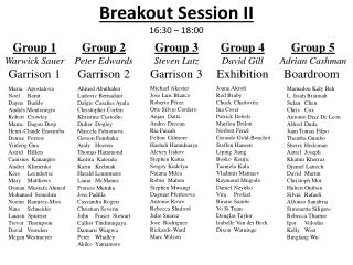 Breakout Session II 16:30 – 18:00