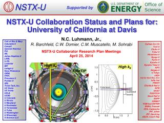 NSTX-U Collaboration Status and Plans for: University of California at Davis