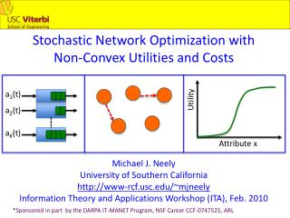 Stochastic Network Optimization with  Non-Convex Utilities and Costs