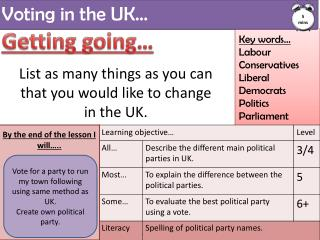 Voting in the UK…