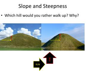 Slope and Steepness