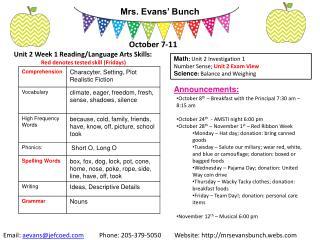 Mrs. Evans' Bunch