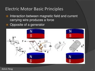 Electric Motor Basic Principles