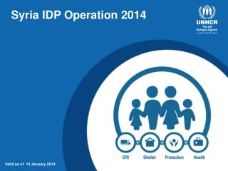 Syria  IDP Operation 2014