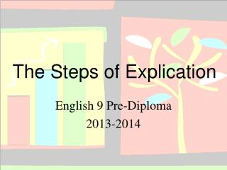 The Steps of Explication