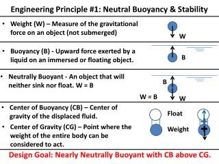 Engineering Principle #1: Neutral Buoyancy & Stability
