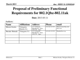 Proposal of Preliminary Functional Requirements for 802.1Qbz-802.11ak