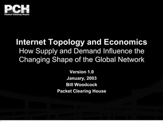 Internet Topology and Economics How Supply and Demand Influence the Changing Shape of the Global Network