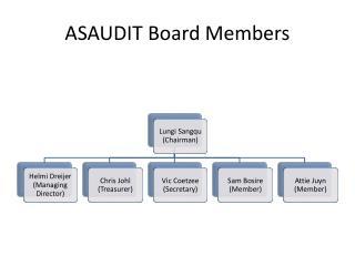 ASAUDIT Board Members