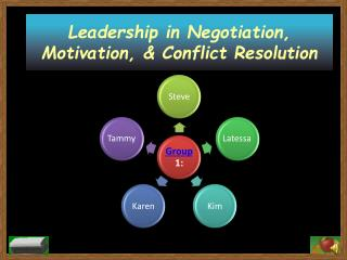 Leadership in Negotiation, Motivation, & Conflict Resolution