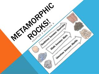 Metamorphic Rocks!