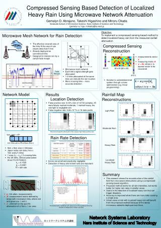 Compressed Sensing Based Detection of Localized Heavy Rain Using Microwave Network Attenuation