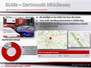 BL48s – Dartmouth  Middleway