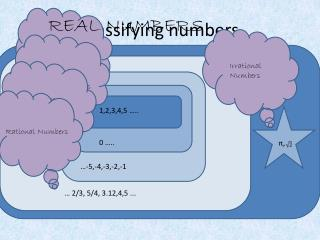 Classifying numbers