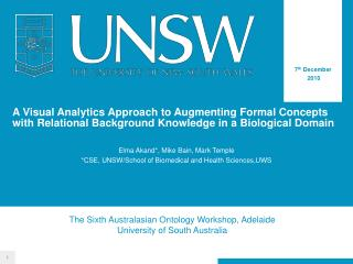 Elma  Akand *, Mike Bain, Mark Temple *CSE,  UNSW/School  of Biomedical and Health  Sciences,UWS
