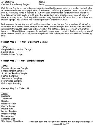 Concept Map 2 – Title:  Sampling Designs Terms :