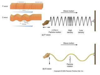 http://www.earthquakes.bgs.ac.uk/earthquakes/education/eq_booklet/dia_seismogram.jpg