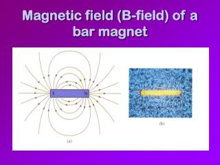 Magnetic field B-field of a bar magnet