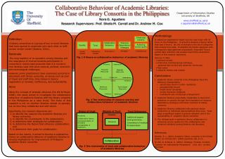 Collaborative Behaviour of Academic Libraries: The Case of Library Consortia  in the Philippines