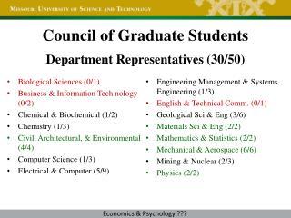 Council of Graduate Students