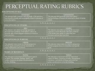 PERCEPTUAL RATING RUBRICS