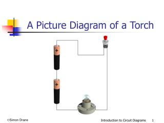A Picture Diagram of a Torch