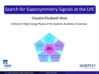 Search for  Supersymmetry  Signals at the LHC