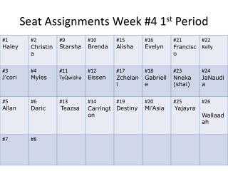 Seat Assignments Week #4 1 st Period